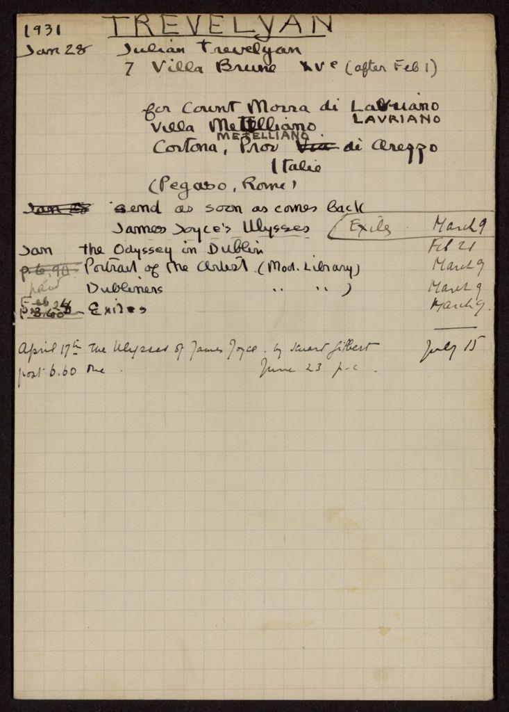 Julian Trevelyan 1931 card (large view)
