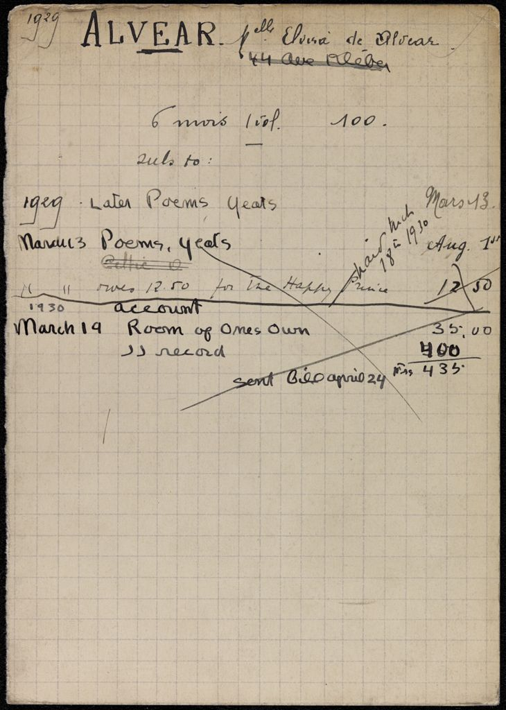 Elvira de Alvear 1929 – 1930 card (large view)