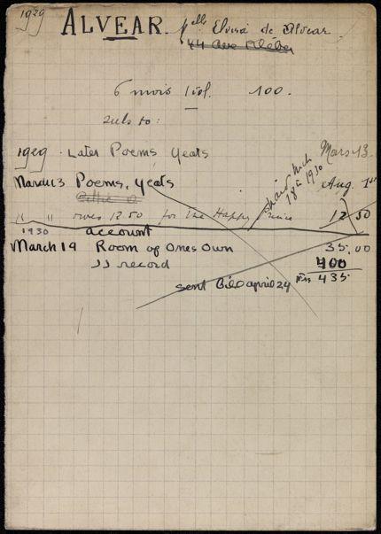 Elvira de Alvear 1929 – 1930 card