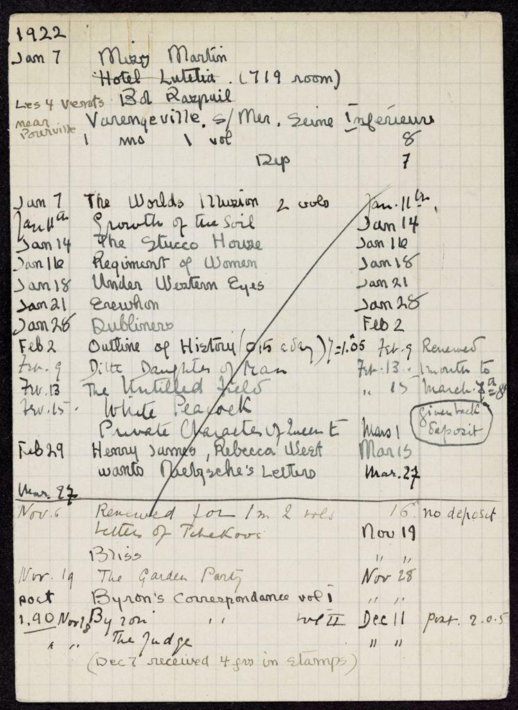 Maud Martin 1922 card (large view)