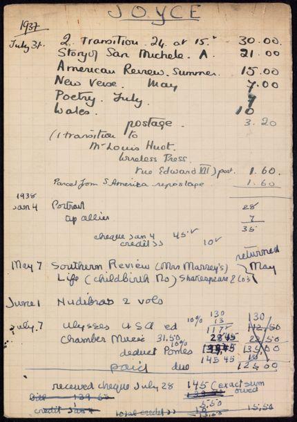 James Joyce 1937 – 1938 card