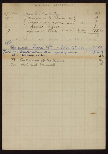Gwen Rowe-Dutton 1935 – 1936 card