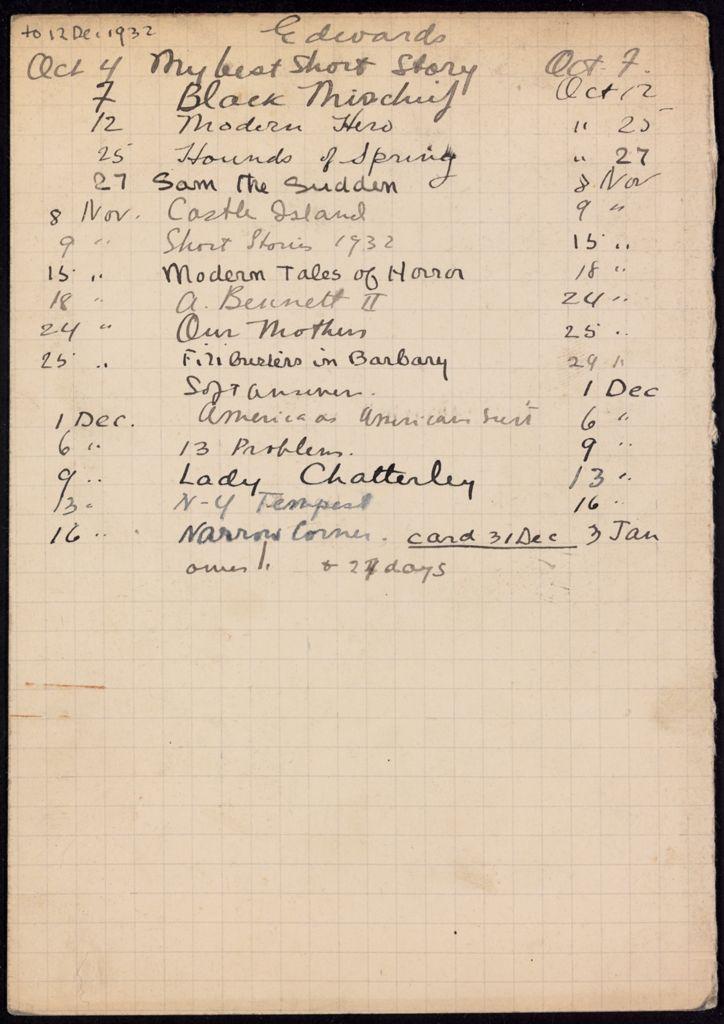 Thomas Edwards 1932 – 1933 card (large view)