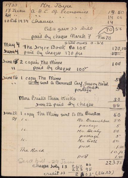 James Joyce 1933 – 1934 card
