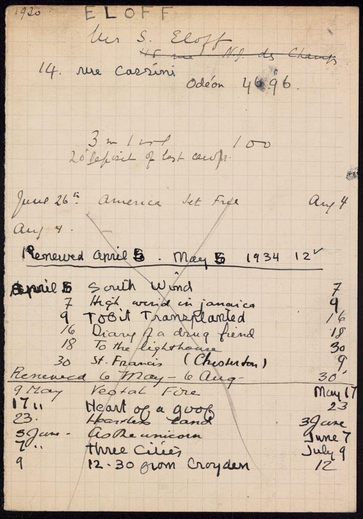 Fanie Eloff 1930 – 1934 card (large view)