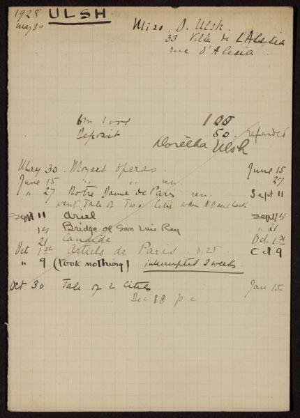 Doretha Ulsh 1928 – 1929 card