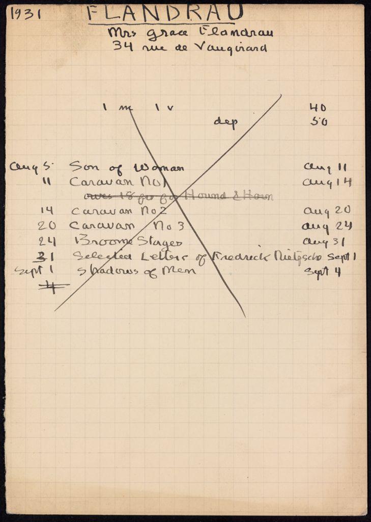 Grace Flandrau 1931 card (large view)