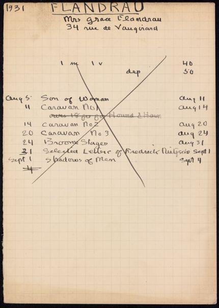 Grace Flandrau 1931 card