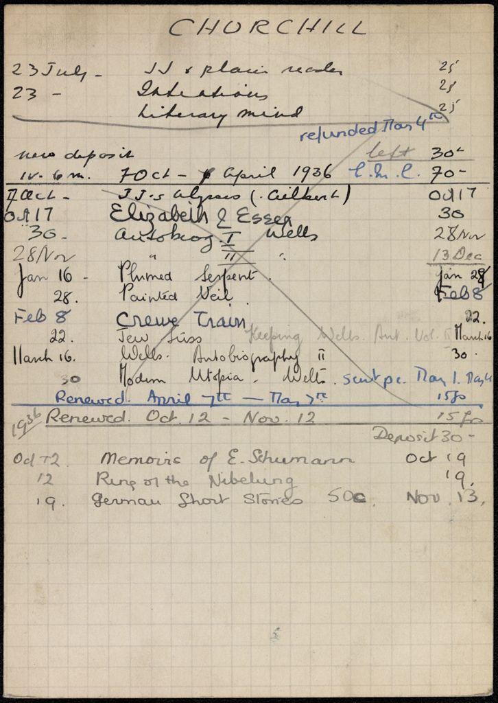 E. M. Churchill 1935 – 1936 card (large view)