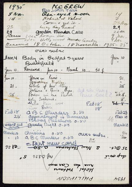Marie Carroll McGrew 1935 – 1936 card
