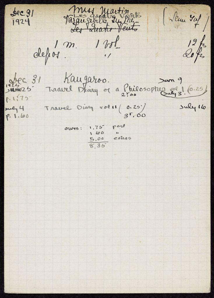 Maud Martin 1924 – 1925 card (large view)