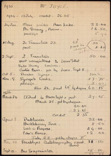 James Joyce 1935 – 1936 card