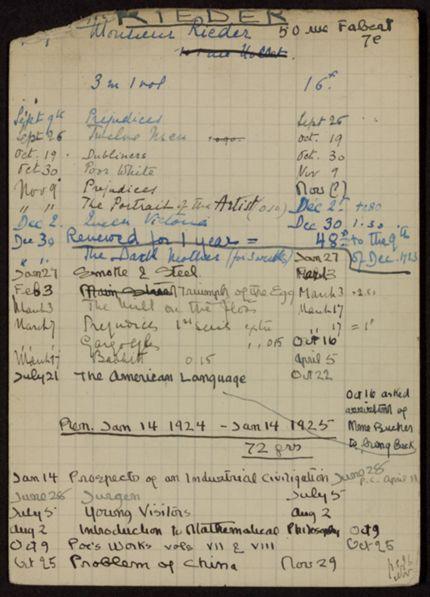 M. Rieder 1922 – 1925 card