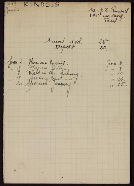 Mrs. M. B. Rindges 1927 card