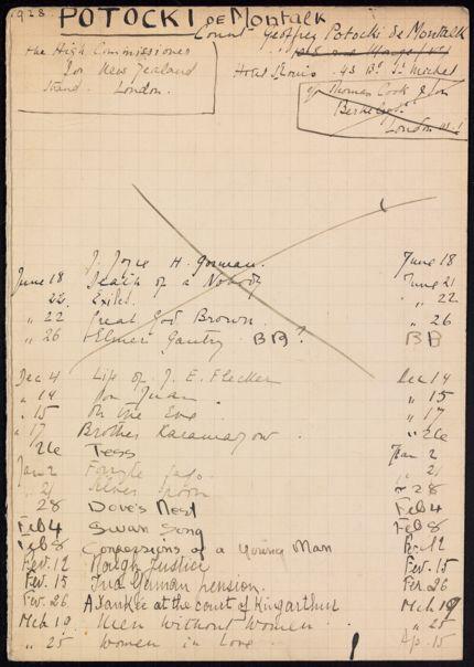 Geoffrey Potocki de Montalk 1928 – 1929 card