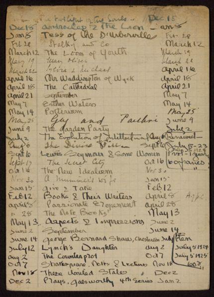 Edmond Renoir 1922 – 1925 card