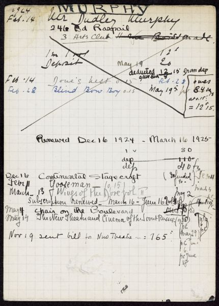 Dudley Murphy 1924 – 1925 card
