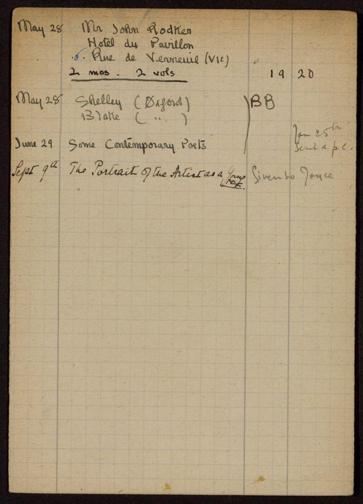 John Rodker 1921 card (large view)