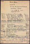 E. Harden card 1