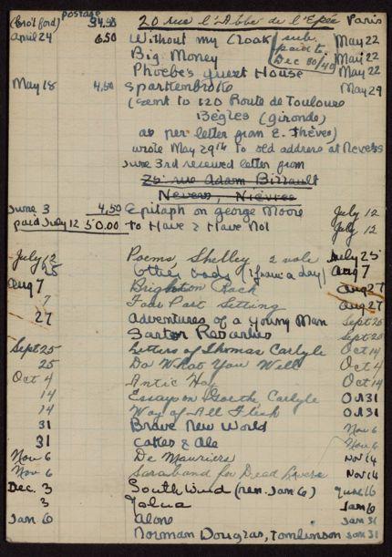 Elizabeth Theves 1940 – 1941 card