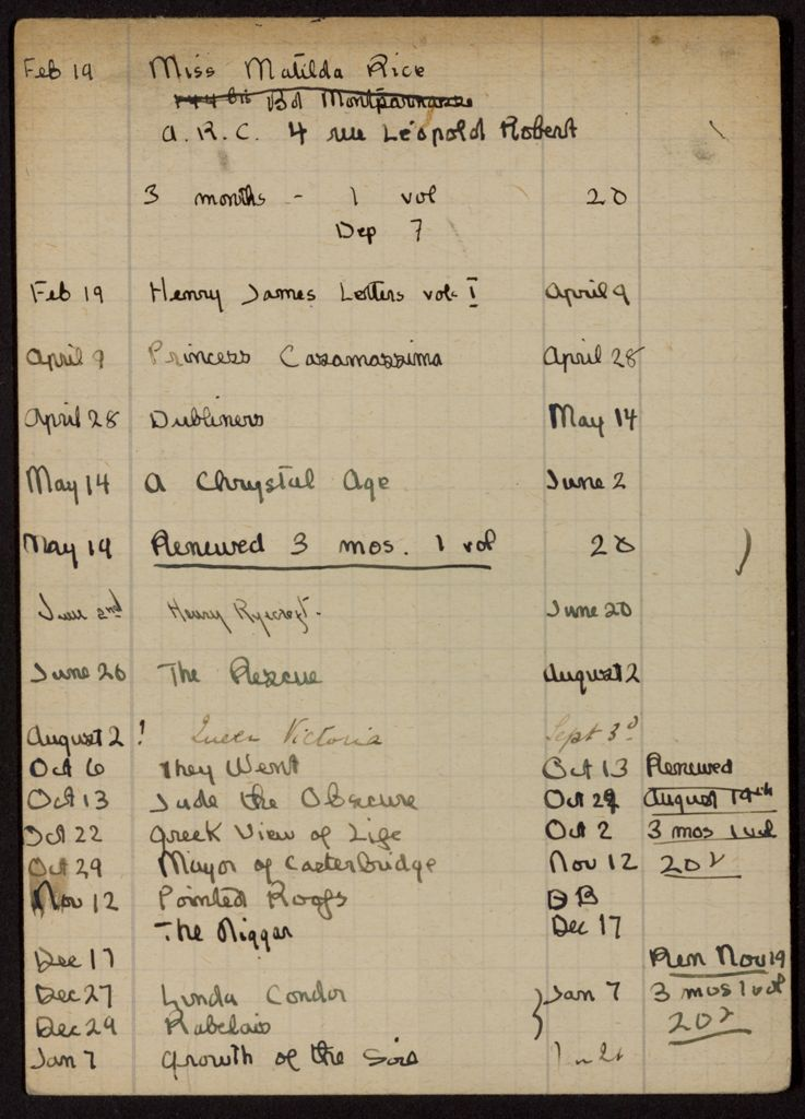 Matilda Rice 1921 – 1922 card (large view)