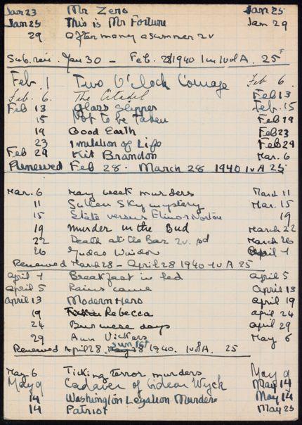 Mme Golotine 1940 card
