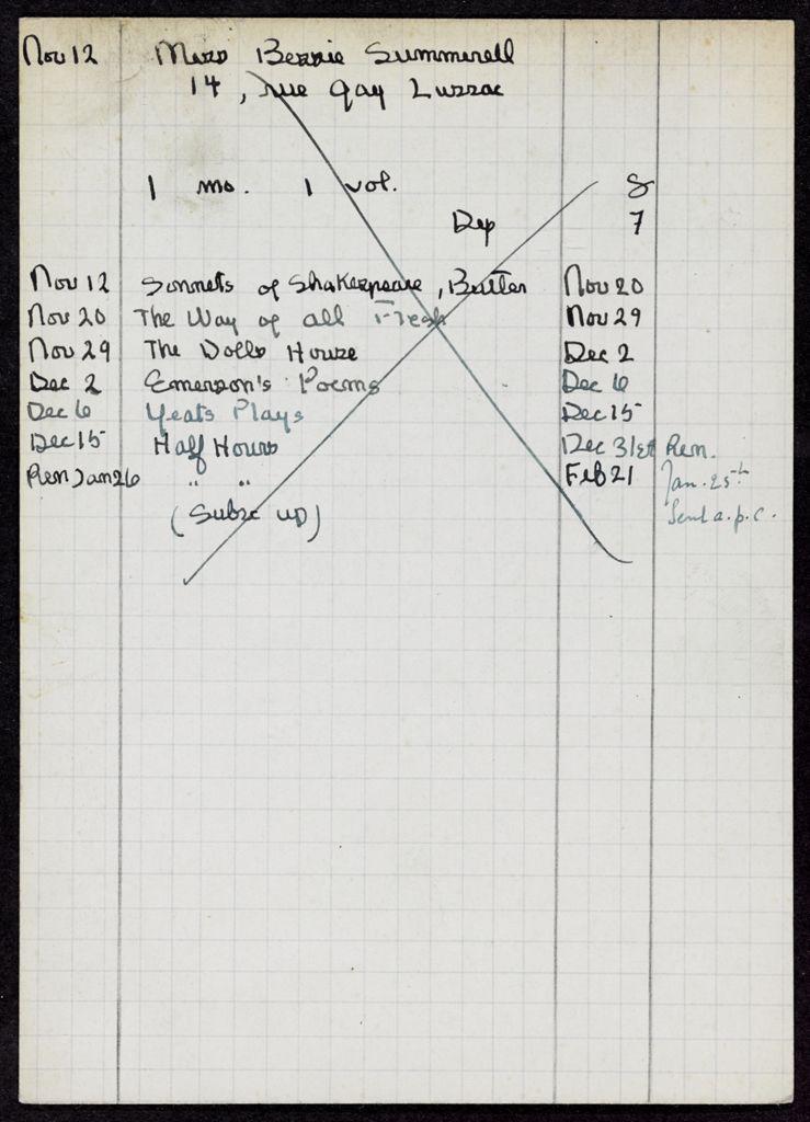 Bessie Summerell 1921 – 1922 card (large view)