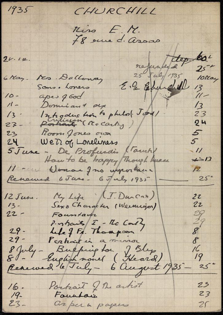 E. M. Churchill 1935 card (large view)